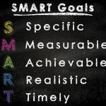 Goal Setting Activities: Your Road Map To Success - SMART Goals Templates Allow You to Plan Your Route to Success