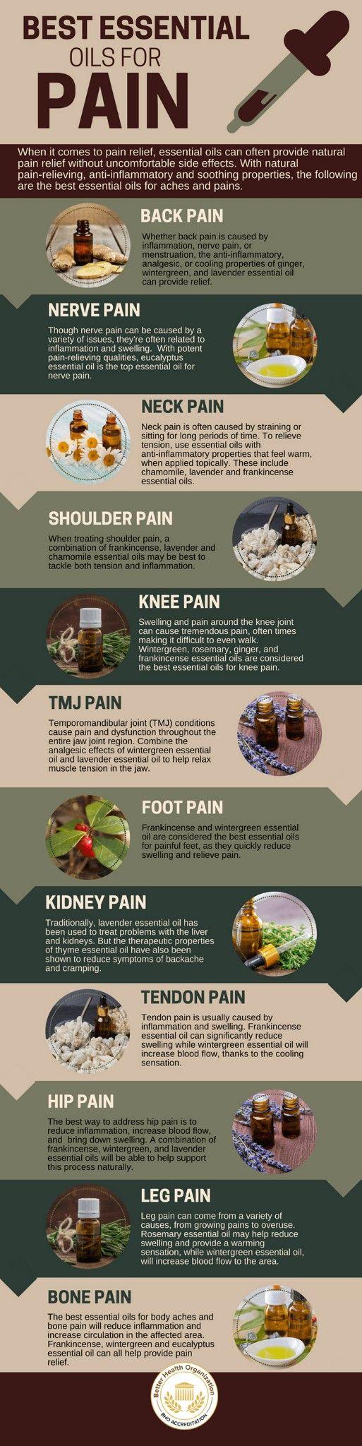 Best Essential Oils for Pain Management – Back, Nerve, Neck, Shoulder & Knee Essential Oils for Pain