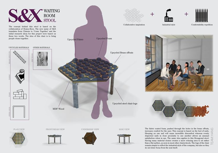 gung ho s x media presentation board product design hans ramzan student design creative. Black Bedroom Furniture Sets. Home Design Ideas