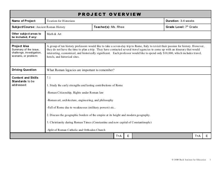 Project Based Lesson Plan Template Inspirational Pbl Lesson Plan Outline Lesson Plan Templates Project Based Learning Elementary Lesson Plan Template