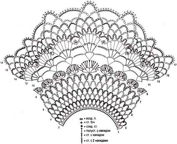 tricotage (magazines, modèles, diagrammes) | Entrées dans la catégorie tricot (magazines, modèles, diagrammes) | Agenda Elena_Kotsar: LiveInternet - Service russe Diaries en ligne