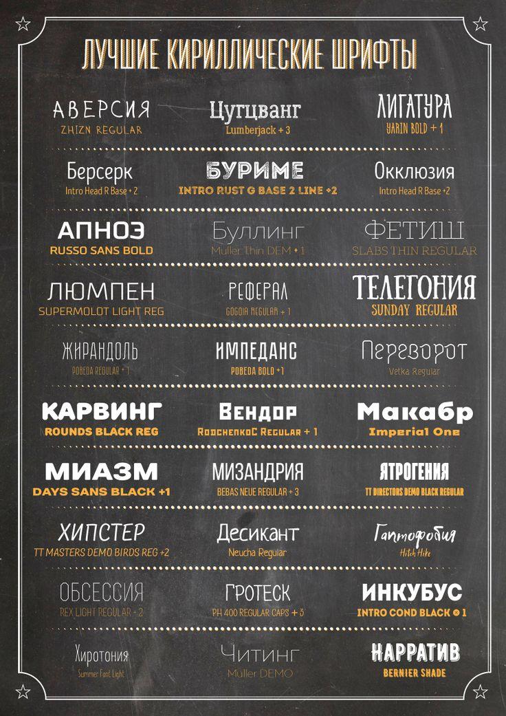 Лучшие бесплатные кириллические шрифты