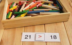 ¿Tienes alumnos o hijos en primaria? Estas actividades te darán ideas para poder hacer con ellos. http://blgs.co/pV4BS8