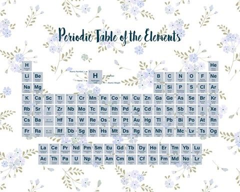 42 best Geeky Art Gifts images on Pinterest Black print, Periodic - fresh 8.5 x 11 periodic table of elements