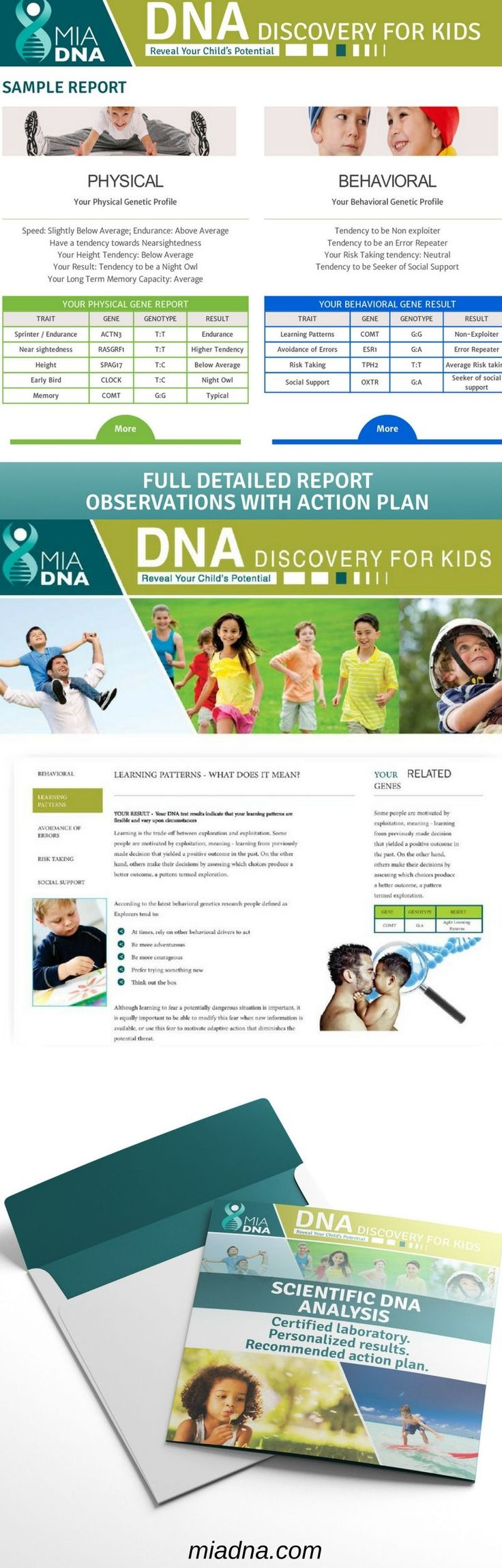 Mia DNA Tests for Fitness, Wellness, Nutrition and Children DNA Discovery. DNA test   DNA testing genealogy   DNA testing   DNA test kit   DNA test humor   Weight Loss DNA Testing   DNA testing   DNA Testing Choice   DNA testing   DNA Tested African Descendants