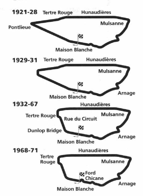 Rennstrecken Historische Strecken Tracks together with 550072541969737274 besides Transportation together with Automotive Clip Art also Hillman Imp. on best auto images on pinterest old cars vintage and