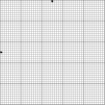 Cross stitch graph grid. Useful - especially for things like charting names and initials to go on samplers!