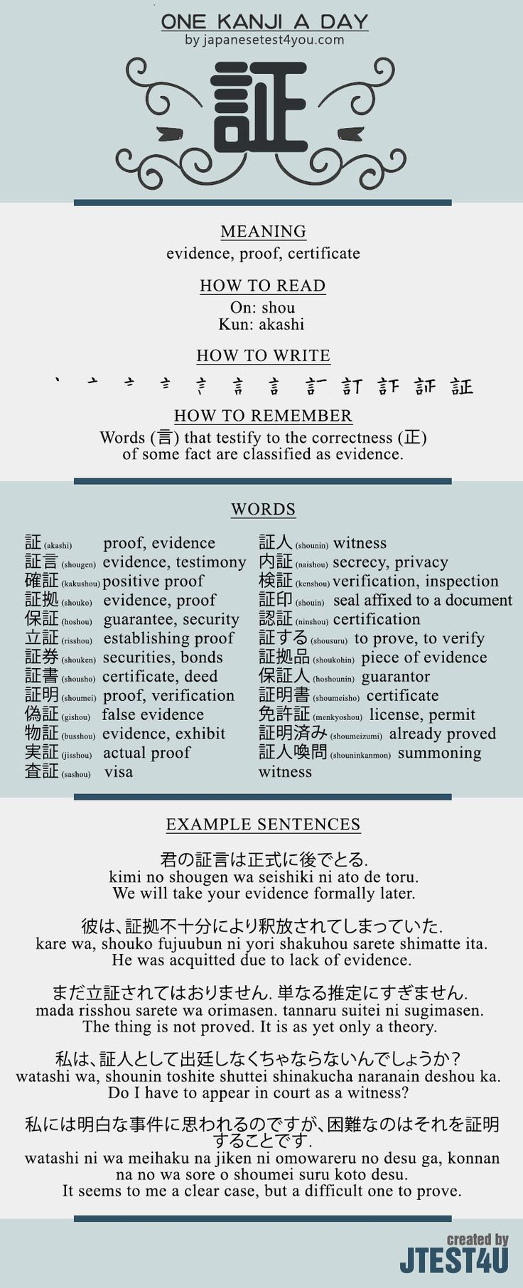 Learn one Kanji a day with infographic - 証 (shou): http://japanesetest4you.com/learn-one-kanji-a-day-with-infographic-%e8%a8%bc-shou/