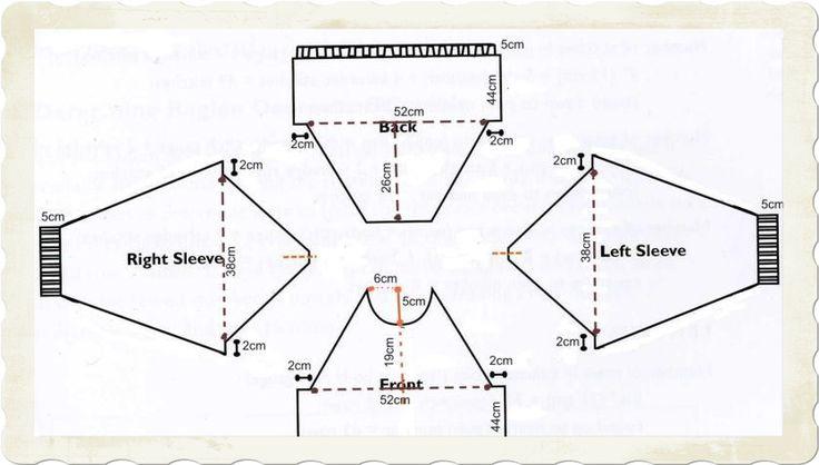 Pattern Making, Charting, Magic Formula, Diophantine Equation