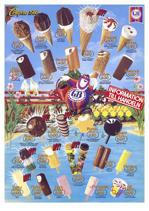 When Swedish ice cream was cheap
