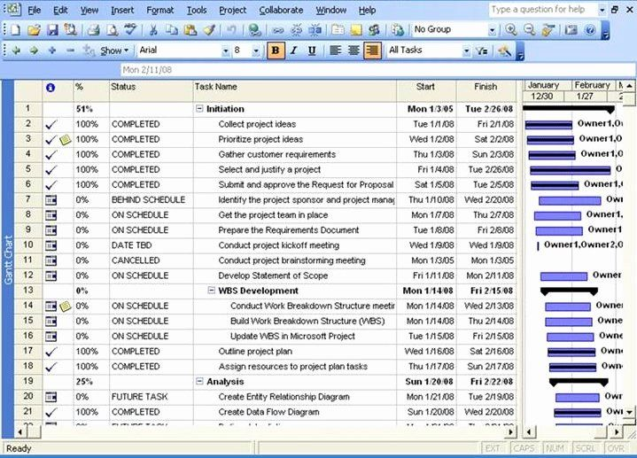 Fresh Project Work Plan Template Excel In 2020 Project Planning