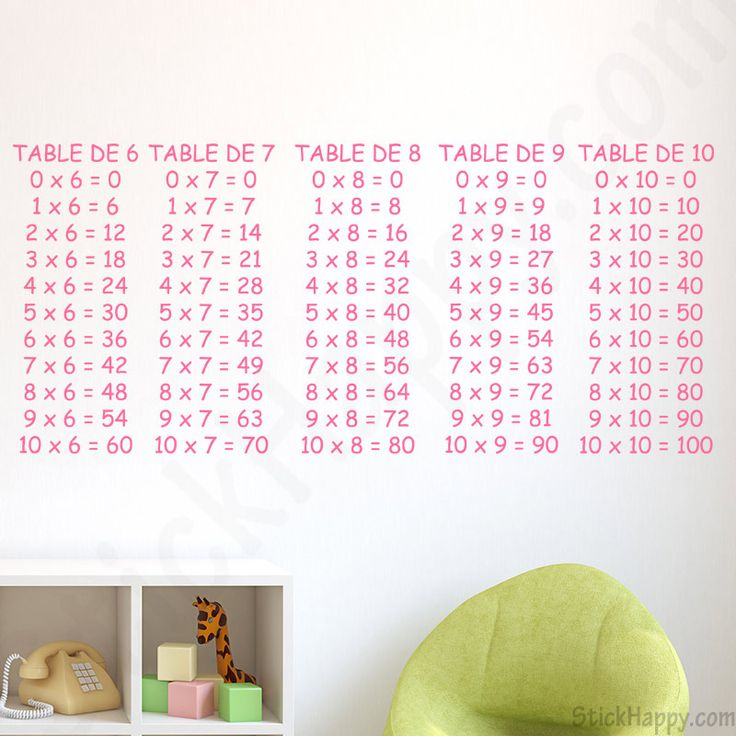 Plus de 1000 id es propos de stickers citation enfant for Table de multiplication par 7