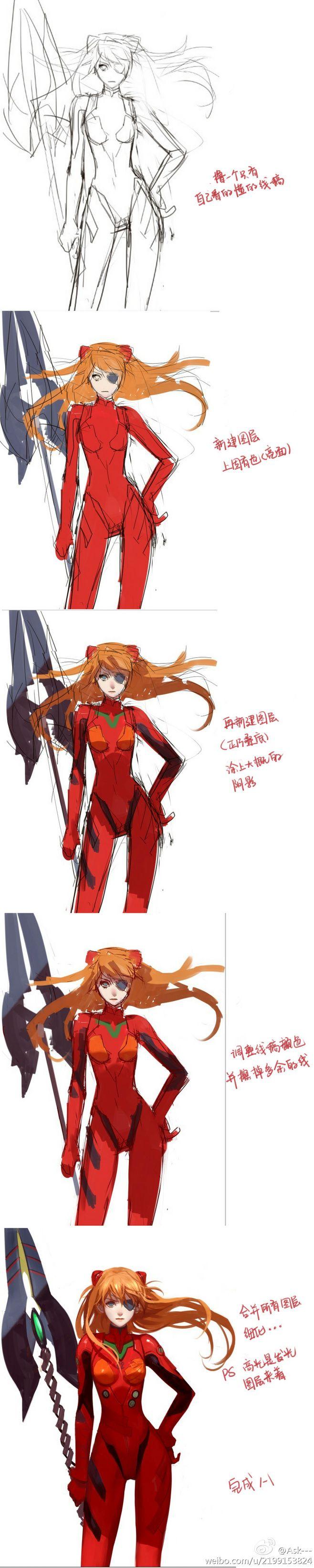 anime girl process