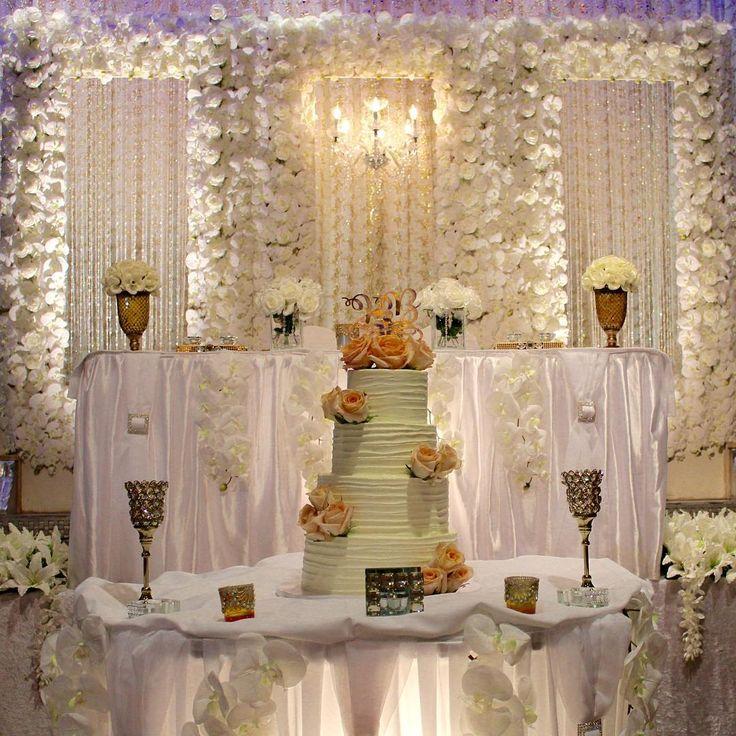 Congratulations! on your wedding Buwan & Jag �� #jagbuwantiethepalla  Vendors: Photo & video: @finepixelstudio  Beautiful Decor: @charmingaffairsdecor  Makeup: @studioelan  DJ: @dj.impact @decibelvan  Bride & Grooms outfit: @wellgroomedinc  Cake: @cakesbyanjan Flowers: @didisflowers ���� -------------------------------------------- For Rates & Availability contact us at �� Email: cakesbyanjan@yahoo.ca Phone: 778-891-7962 -------------------------------------------- © Cakes by Anjan. Repost…