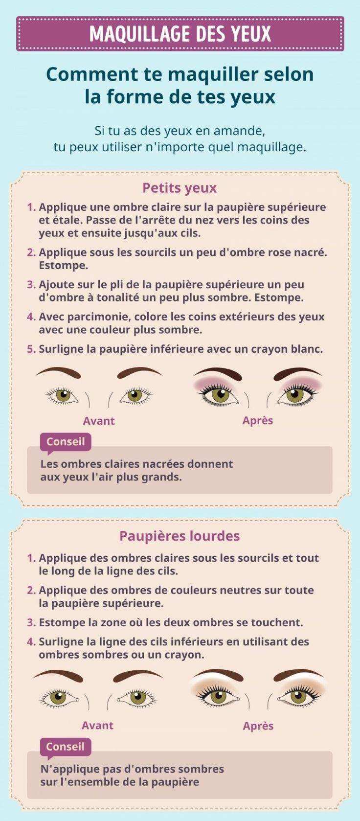 Eye Makeup - Le guide le plus complet du maquillage - Ten (10) Different Ways of Eye Makeup