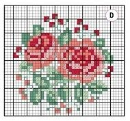 pink roses cross stitch chart