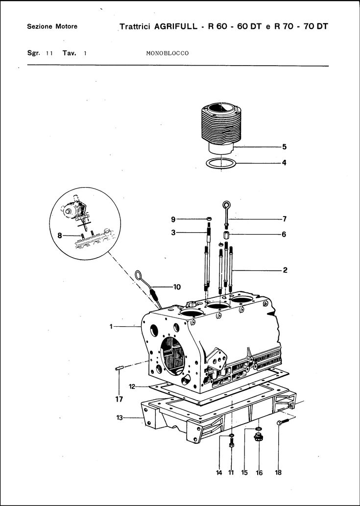 Agrifull Gommate Griso 70 Service parts catalog Download