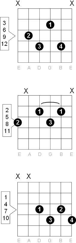 8 Best Guitar Chords Images On Pinterest Guitar Chord Chart