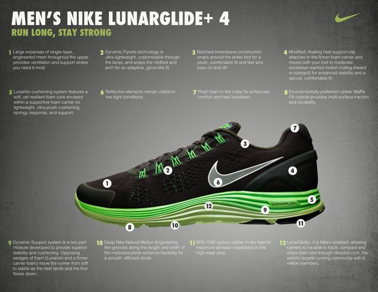 the lebron james shoes nike lunarglide 2 flywire