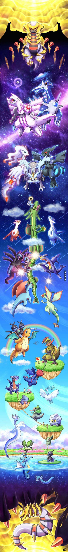 Pokemon desde debajo de la tierra hasta el cielo (Giratina es el principio y el fin)