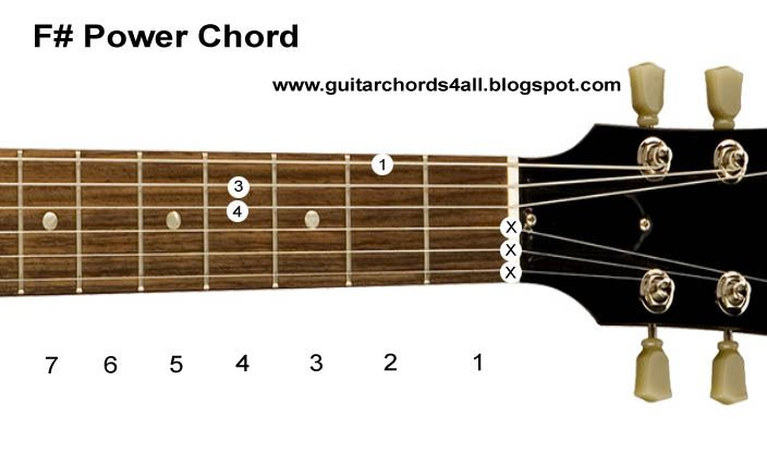 25 best ideas about power chord on pinterest guitar scales tabs basic guitar chords chart. Black Bedroom Furniture Sets. Home Design Ideas