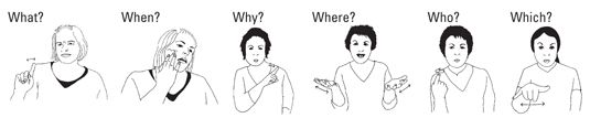 Open Questions in British Sign Language