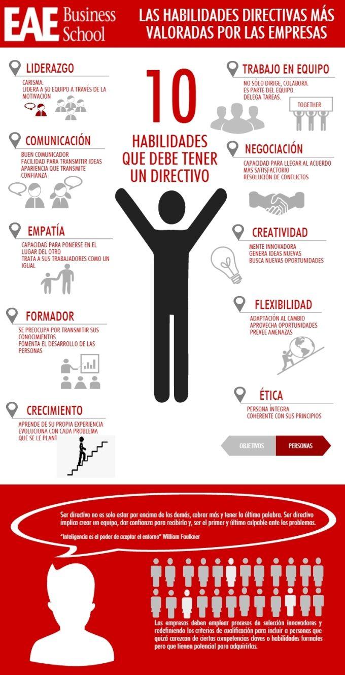 10 habilidades directivas más valoradas por las empresas #infografia