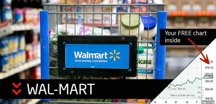 Trending Down | Wal-Mart shares slides after earnings, sales fall in fiscal Q4. #BinaryOptions #Trading #New #WalMart