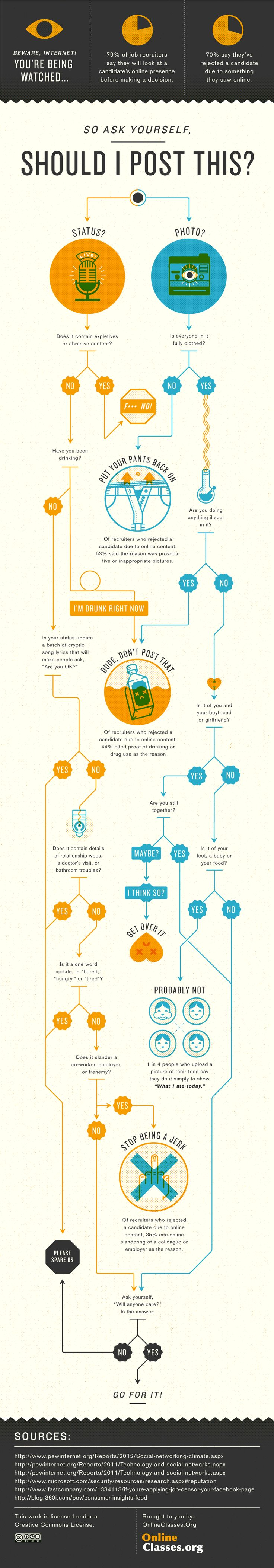 To Share or Not to Share? Manage your online rep with this great infographic