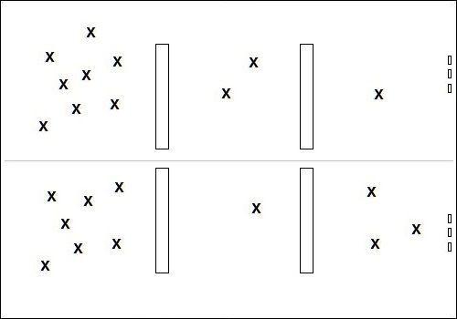 3 vakken trefbal