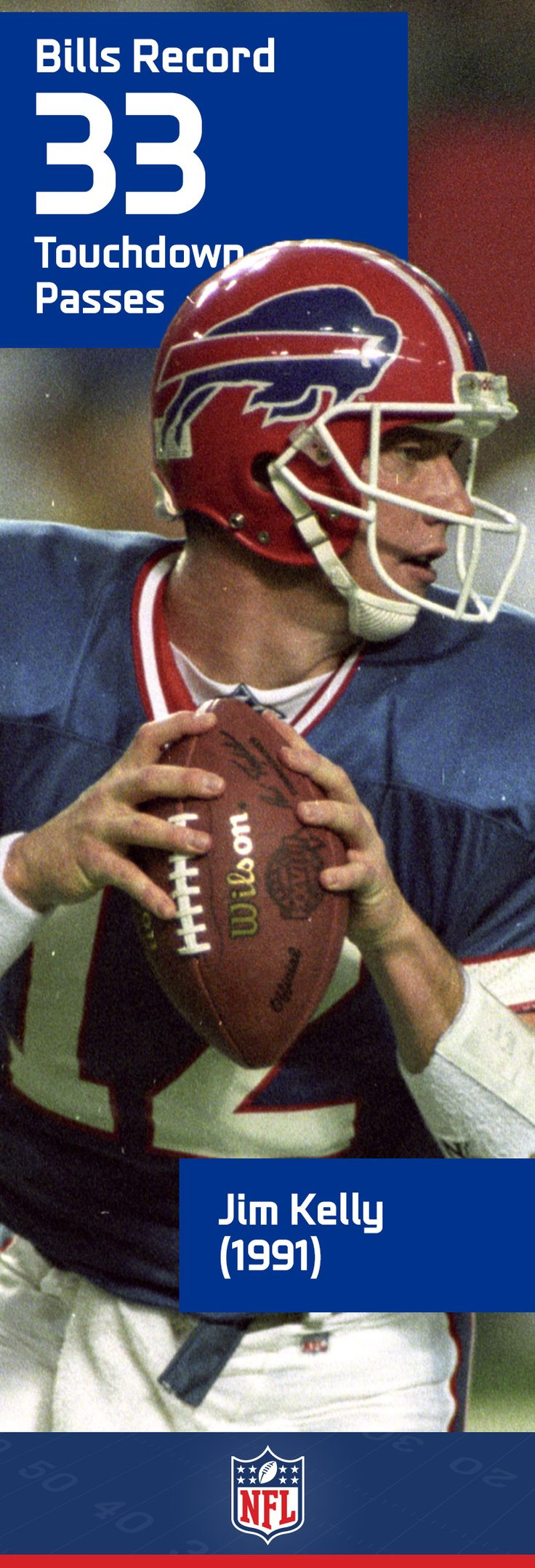 A Hall of Fame quarterback and fan favorite, Jim Kelly rightfully holds the Buffalo Bills team record with 33 touchdown passes in 1991.