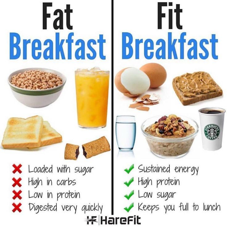 ❤️Comment 'BREAKFAST' below if you agree 👍 ⠀⠀⠀⠀⠀⠀⠀⠀⠀ FAT BREAKFAST VS FIT BREAKFAST ⠀⠀⠀⠀⠀⠀⠀⠀⠀ 🍳The first meal of the day could be the thing…