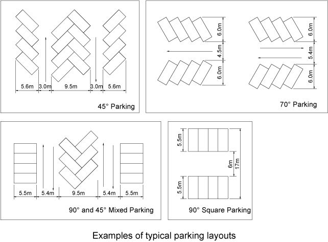 Layout of parking areas