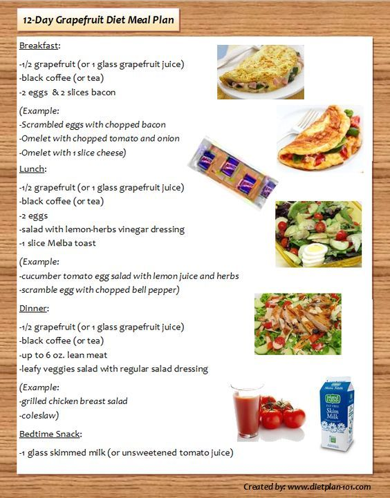 Weight loss diskusia liver
