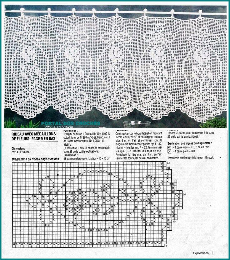 25 melhores ideias sobre cortinas de croch no pinterest - Bandos para cortinas ...