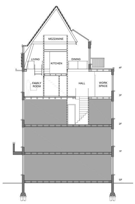 zijaanzicht modern dakappartement met mezzanine