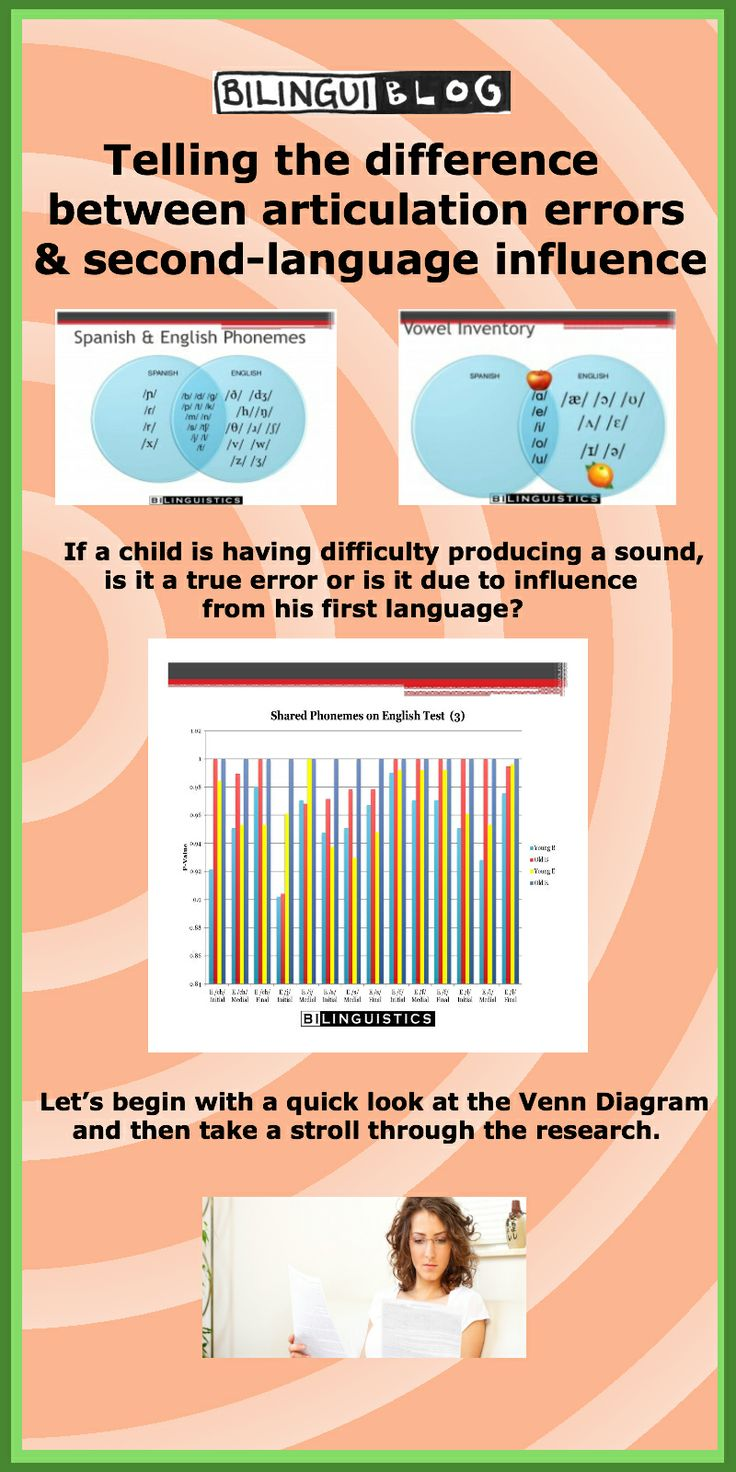 Telling the difference between articulation errors and second-language influence ---By: Ellen Kester & Scott Prath--- We debuted the normative data that we are collecting on 600 children for the first standardized articulation test for the ipad.  Most importantly, the data reveal ways that we can identify errors made by typically developing second-language learners.