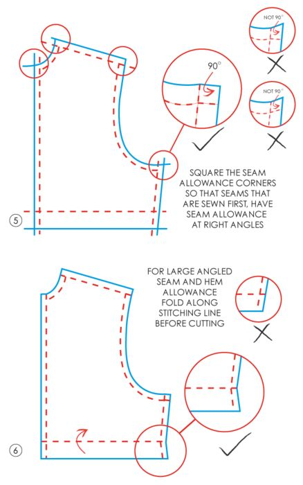 Grading Rulers and French Curves - The Cutting Class. How to add seam allowances.