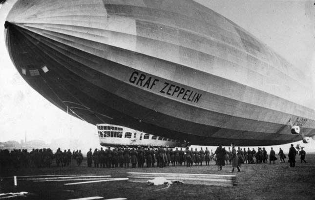 1931. Zeppelin Budapesten, Csepel, Weiss Manfréd művek