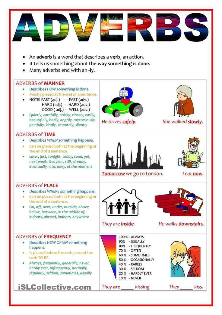 Adverbs (of manner, time, place and frequency) Educacion