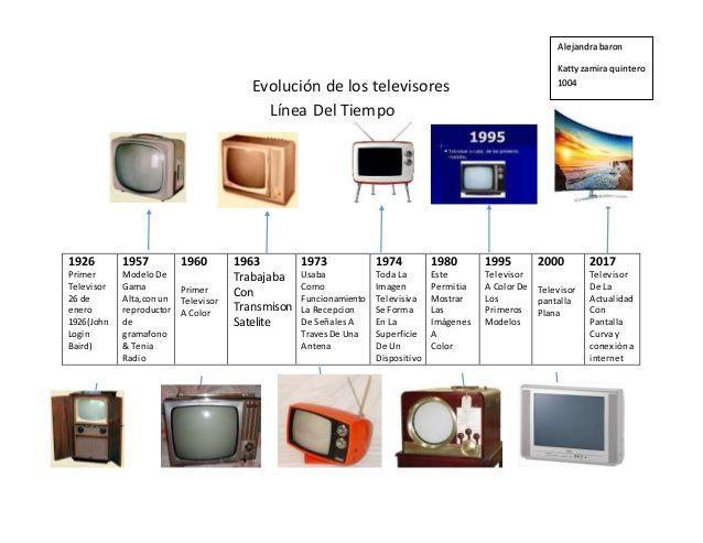 Evolucion De Los Televisores Linea Del Tiempo 1926 Primer Televisor 26 De Enero 1926 John Login Baird 1957 Modelode Gama Alta