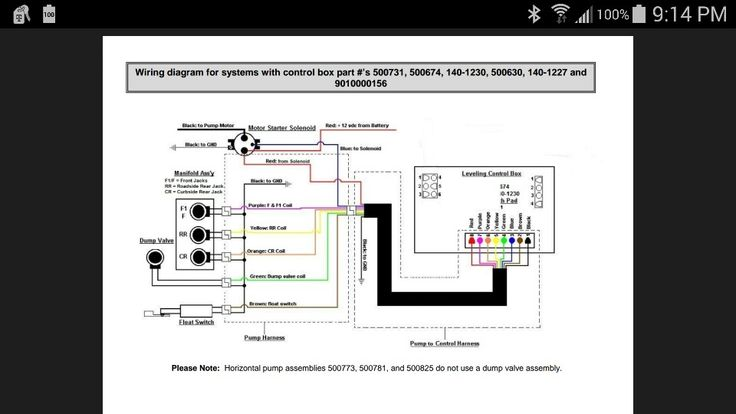 Electrical System See Here For Wiring Diagram