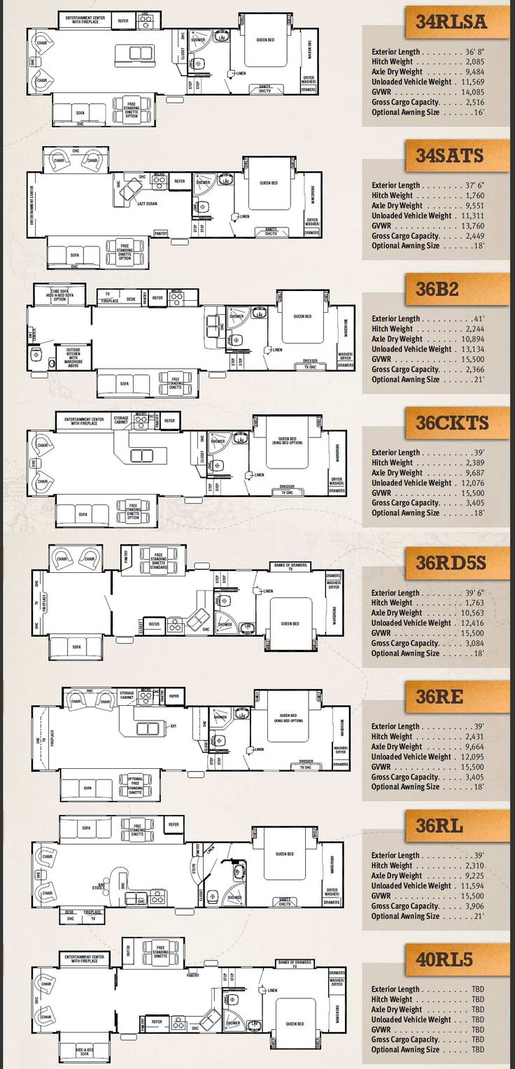 Best Th Wheel Floor Plan Images On Pinterest Th Wheels Th - Forest river 5th wheel floor plans