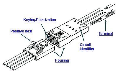 Pinball: Molex Connectors and Terminal Pin Crimping Explained