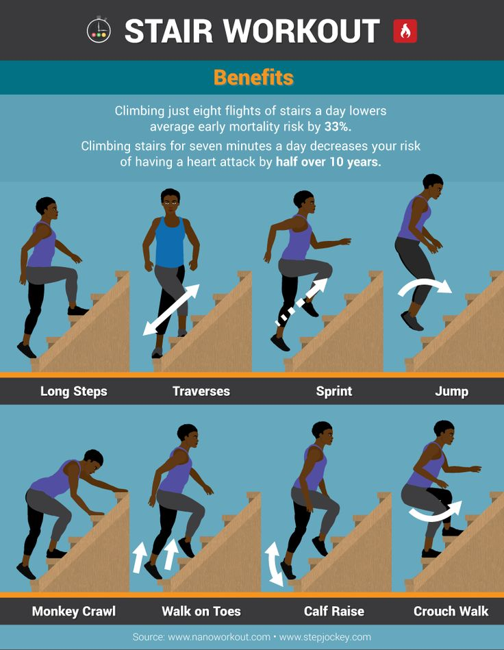Stair Workout - Five Minute Workout Bursts