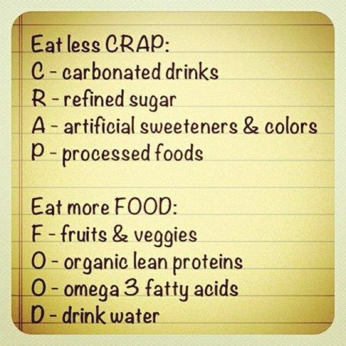 Inspiration for a healthy diet.    Pinned by Pink Pad, the women's health mobile app with the built-in community.
