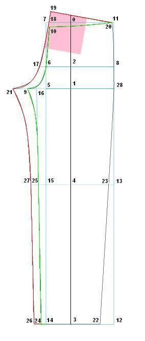 PATTERN DRAFTING BY HEIGHT