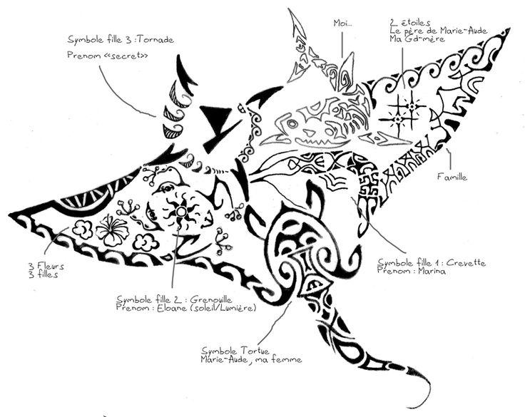 Tattoo Maori Signification Symbole