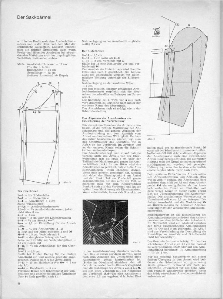 Cutter and Tailor forum discussion [ in German] on ease on tailored sleeves