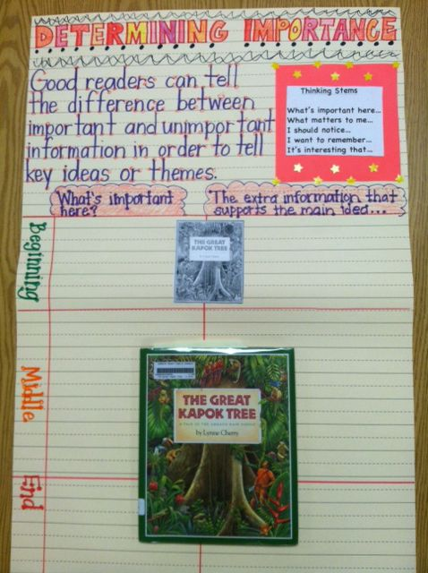 2726 best anchor charts and bb images on pinterest beds school anchor chart determining importance comprehension strategies think aloud the great kapok tree ccuart Images